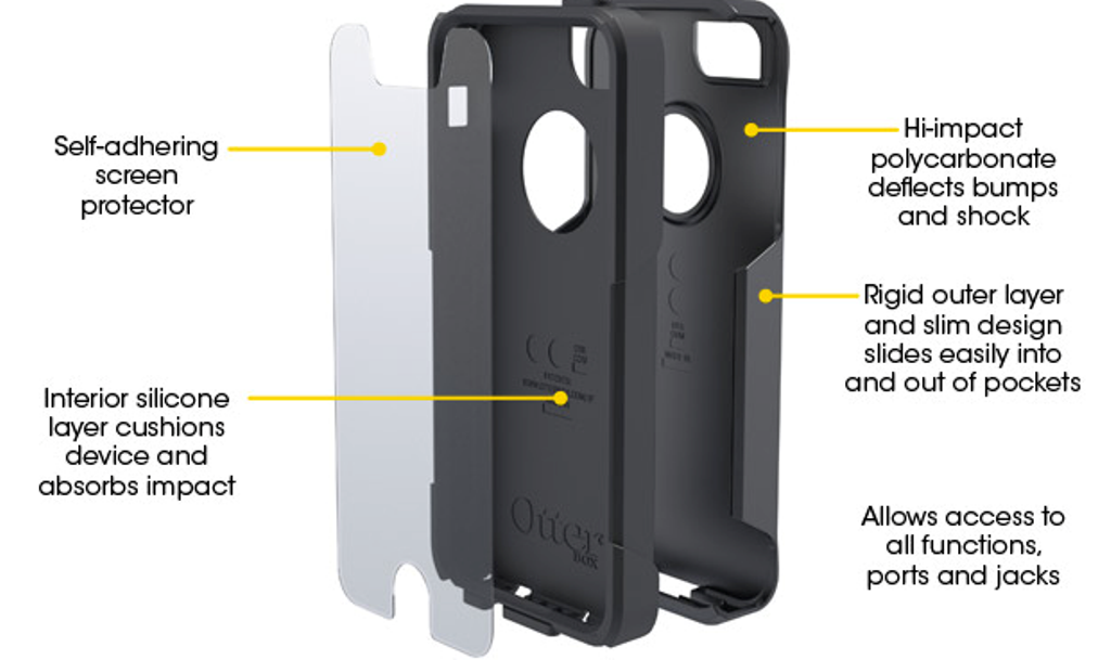 Commuter Case iphone 5s exploded view
