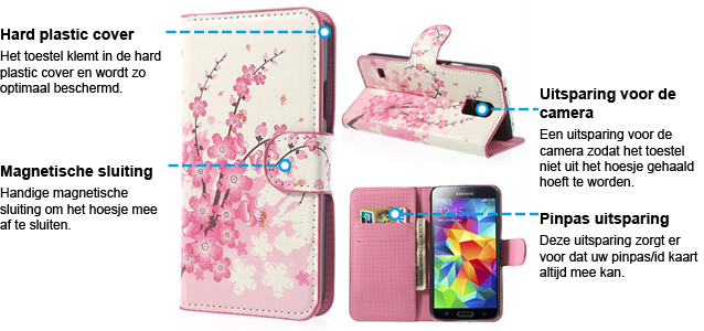 Samsung Galaxy S5 wallet case bloem