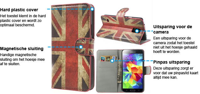 Samsung Galaxy S5 Retro Union Wallet Stand Case