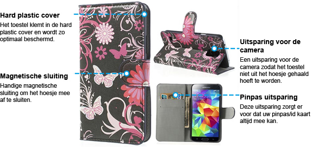 Samsung galaxy s5 butterfly flowers wallet