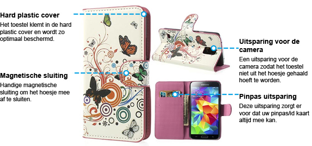 Samsung Galaxy S5 Butterfly Wallet Stand Case