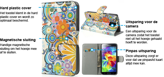 Samsung Galaxy S5 Flowers Wallet case