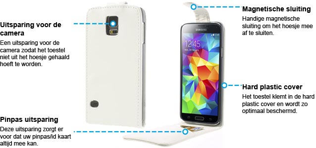 Samsung Galaxy S5 Vertical Flip Case Wit