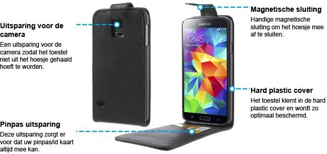 Samsung Galaxy S5 Vertical Flip case Zwart